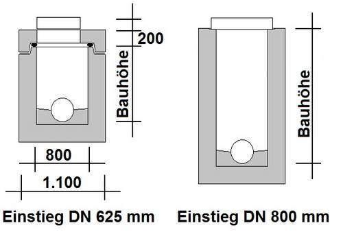 Schacht UIC71 DN 800 mm