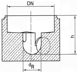 Bauhöhe Schachtunterteile
