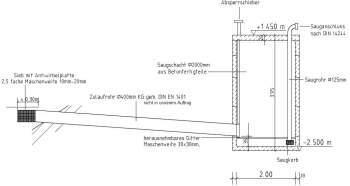 Systemskizze Löschwasserentnahme - Schacht